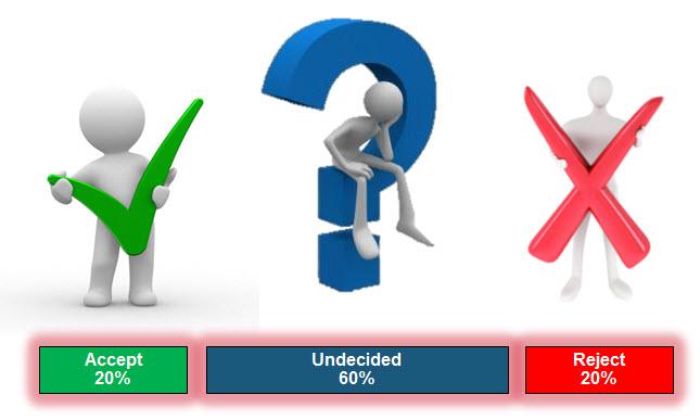 """Curso-Taller """"Dirección Inteligente de Equipos o cómo optimizar el factor 20-60-20"""""""